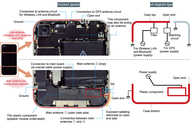 iphone 4 parts schematic  iphone  free engine image for user manual download